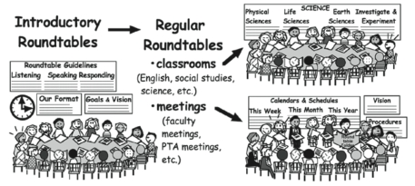RTSallschoolgrps